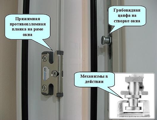 """""""Умная фурнитура"""" на страже дома. . Русские окна"""